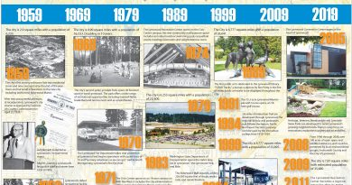 Lynnwood 60th Birthday Timeline