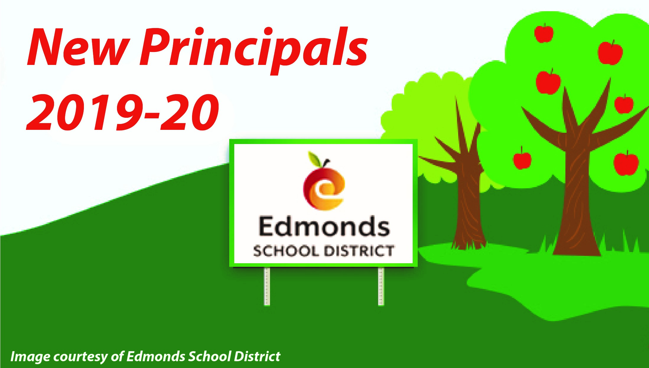Get to know your new 2019-20 Edmonds school district