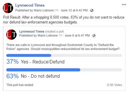 Defund Police Poll