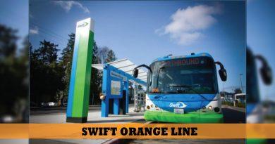 swift orange line funding