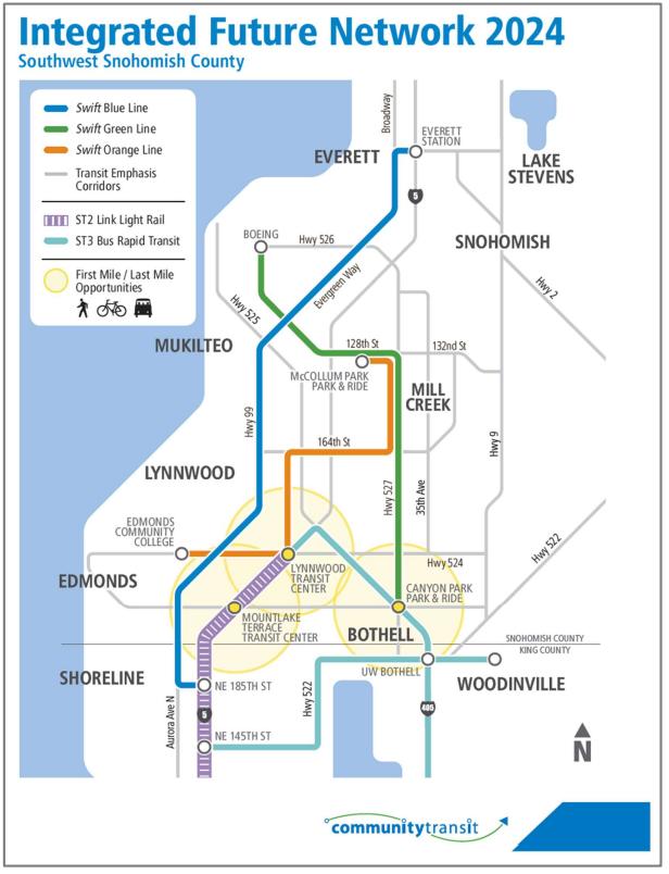 community transit development plan