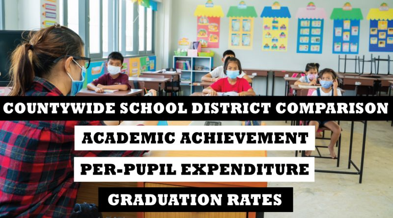 Snohomish County Schools: A comparison across the County